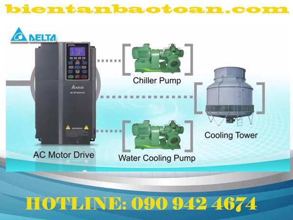 Điều khiển Biến Tần Cũ Delta CP2000 (Inverter) Delta CP20002