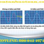 nóng PAM Biến Tần (Inverter) được sử dụng