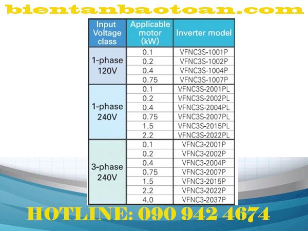 Thông số kỹ thuật Biến Tần Cũ Toshiba VF-nC3 (Inverter) series