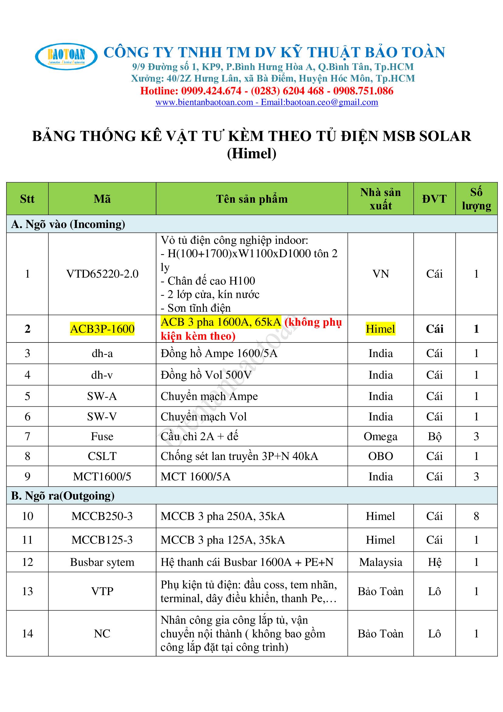 Bảng thống kê vật liệu kèm theo của Tủ điện AC Solar 1MWP (Himel)