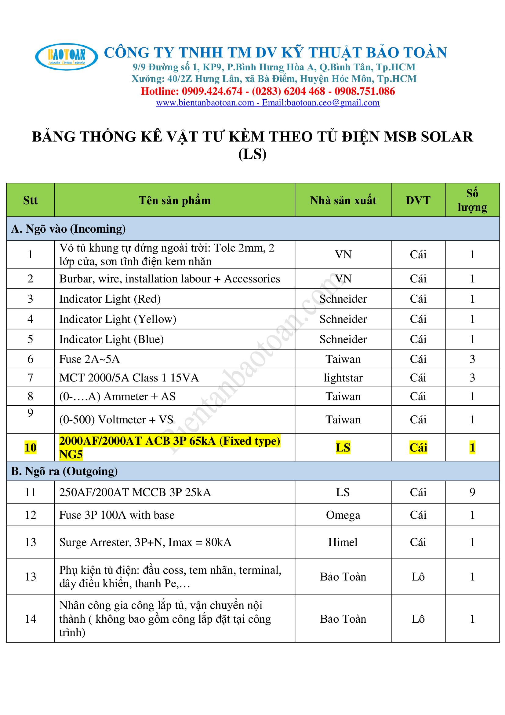 Bảng thống kê vật liệu kèm theo của Tủ điện AC Solar 1MWP (LS)